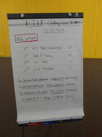 Rallye ATIF à Créteil (septembre 2012) 1/2