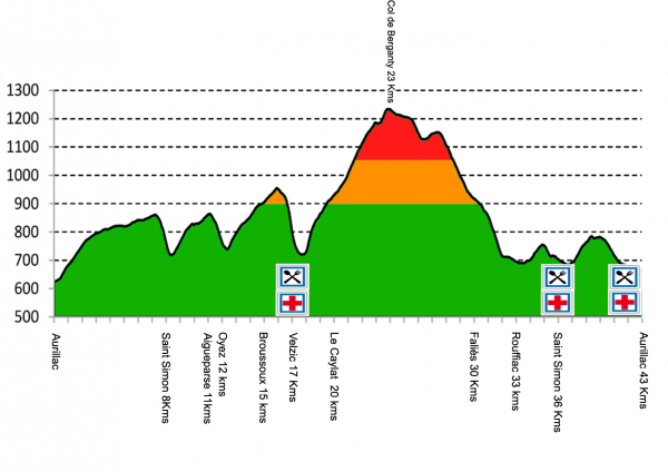 Marathon de Berganty, Cantal (22 juin 2013), par Manu