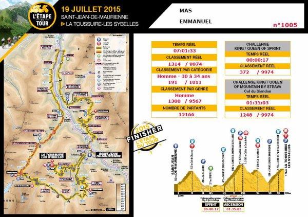 L'Etape du Tour 2015