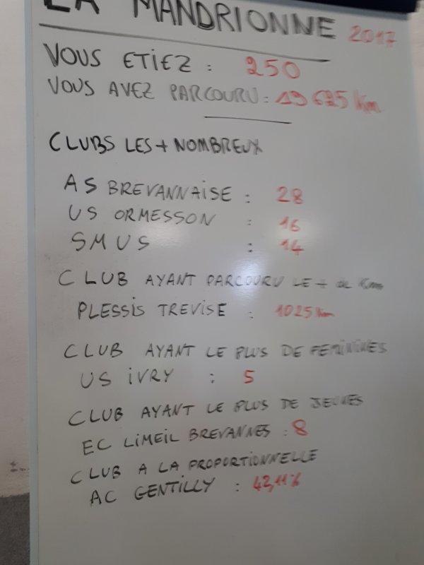 LA MANDRIONNE - ANNEES IMPAIRES - 2017.