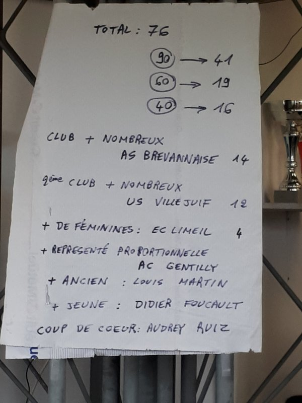 Rallye Chevilly-Larue 2 Juillet 2019