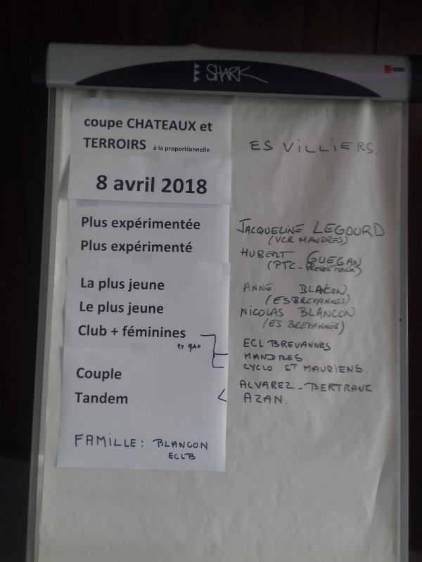 CHÂTEAUX ET TERROIRS - 2018.