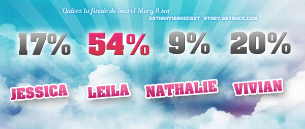 ESTIMATIONS - Finale
