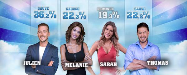 RESULTATS DES VOTES