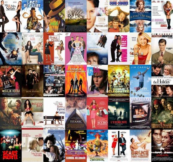 Sommaire De Films-Ciitatiions
