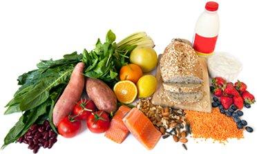 comment résoudre l'équation de l'équilibre alimentaire