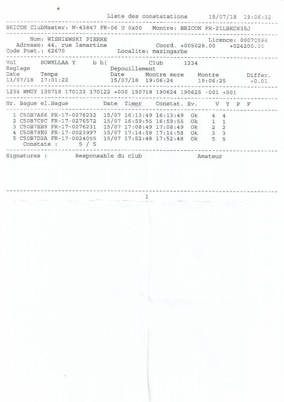 Souillac Fédéral du 1er juillet.