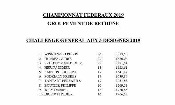 CHAMPIONNAT FÉDÉRAUX G/BÉTHUNE