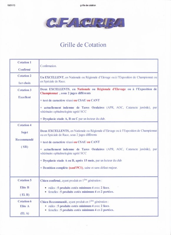 Grille de cotation