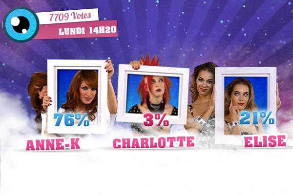 Nomination 2 : Anne-Krystel  / Charlotte / Elise