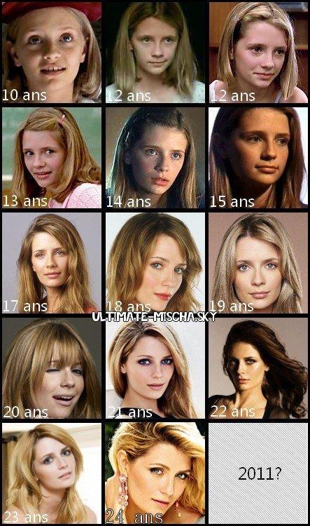 Evolution de Mischa au fil des années !