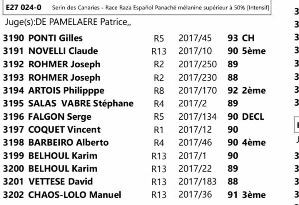 Mes résultats du championnat de france