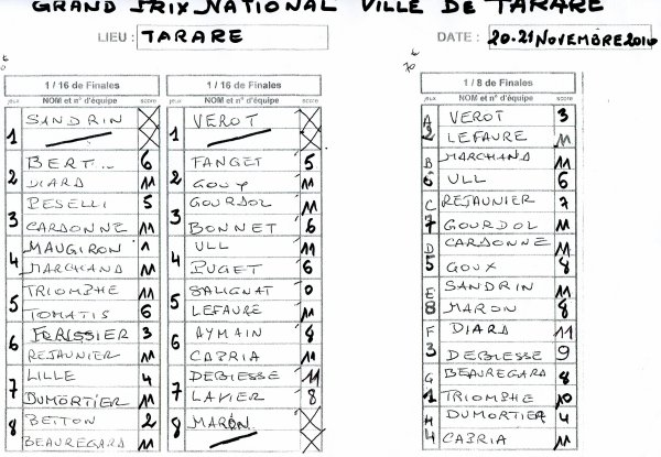 GRAND PRIX DE TARARE 20 NOVEMBRE 2010 - RESULTATS PREMIERE JOURNEE