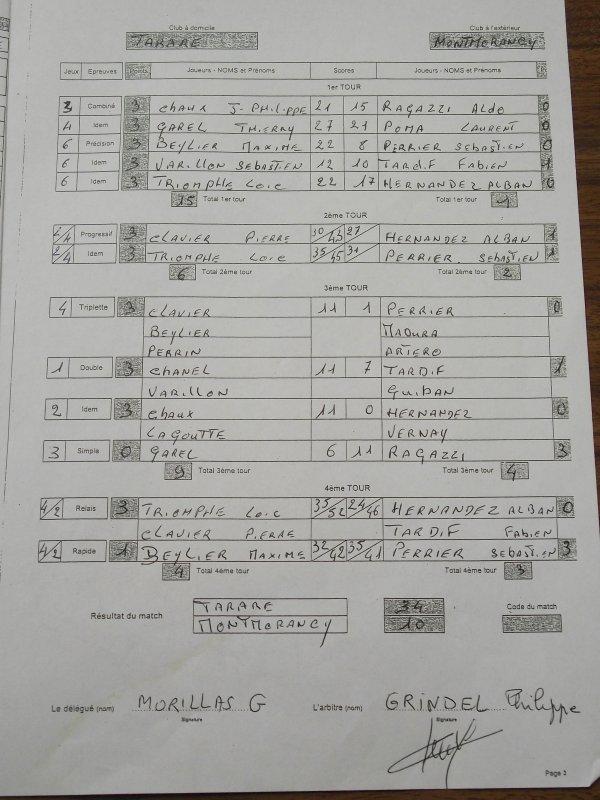 CHENOVE HUITIEME ET  QUART DE FINALE N4 - 19 ET 20.02.2011