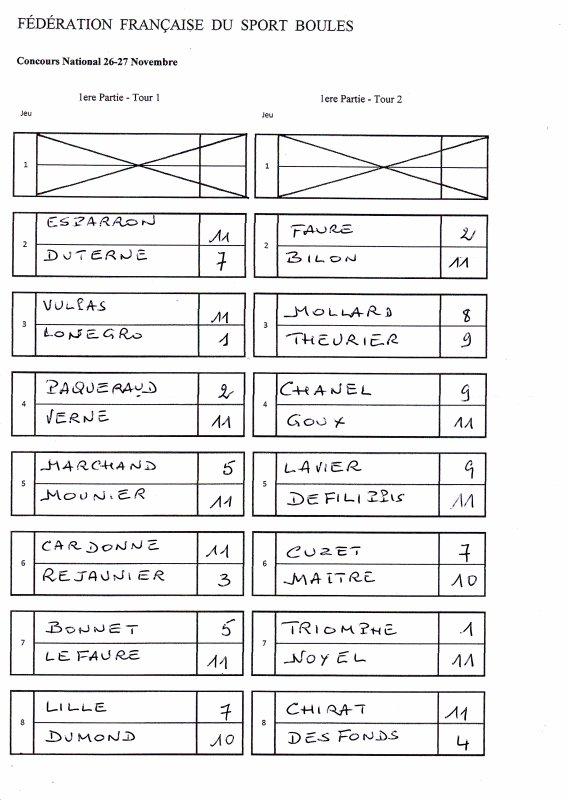 6 EME GP TARARE   26/27 NOVEMBRE 2011 - RESULTATS