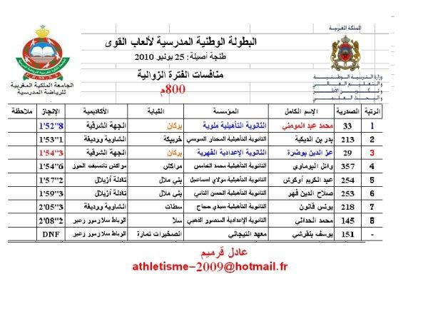 rezelta champ maroc scolar 800m 2010