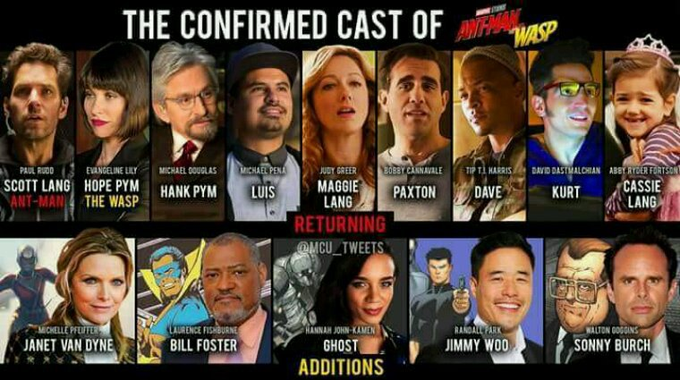 Le casting complet de Ant Man & The Wasp