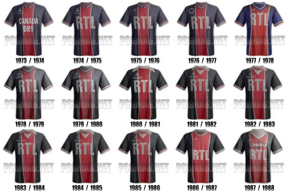 les différents maillots du PSG
