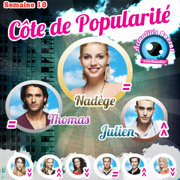 Semaine 10 - Côte de Popularité