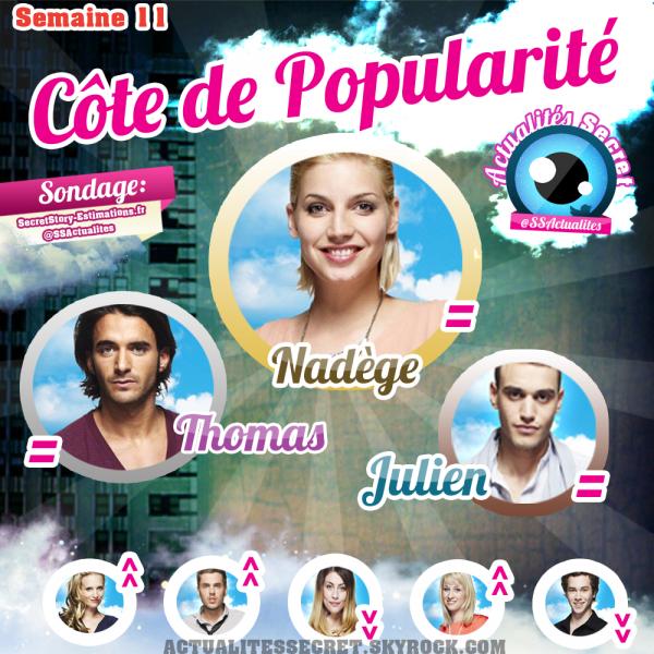 Semaine 11 - Côte de Popularité