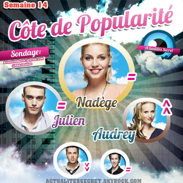 Semaine 14 - Côte de Popularité