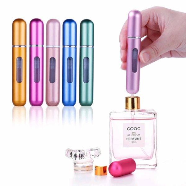 Vaporisateur de parfums rechargeable (Mini)