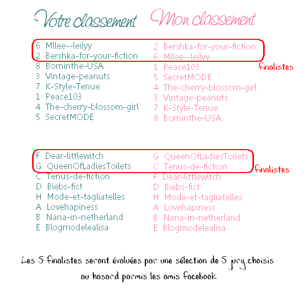 Concours #4