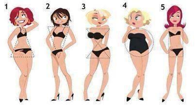 Les filles vous êtes comment ? Les garçons vous préférer comment ?