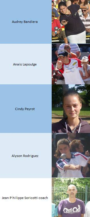 Championnat d'Europe Espoirs Féminin & Masculin - 16 au 18 octobre 2015 à Nieuwegein (Pays-Bas) Le programme :