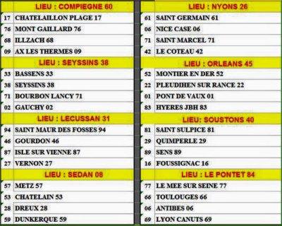COUPE DE FRANCE.WEEKEND DU 21-22 FEVRIER. TIRAGE EFFECTUE.