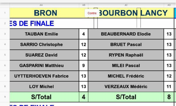 COUPE DE FRANCE.WEEKEND DU 18-19 FEVRIER.