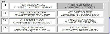 CHAMPIONNAT TRIPLETTES PROMOTION DE SAONE ET LOIRE.RESULTATS.