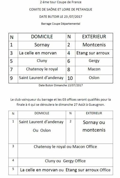 TIRAGE DU 3 IEME TOUR DE LA COUPE DE FRANCE . ET COUPE DEPARTEMENTALE TIRAGE.