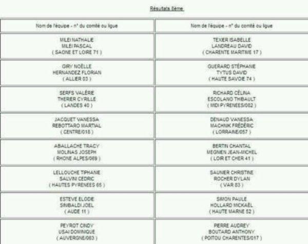 Championnat de France doublettes mixte.RÉSULTAT .