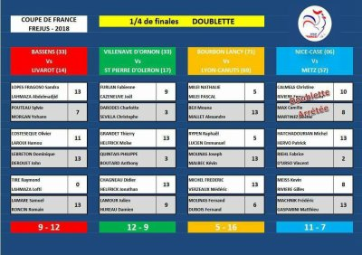 BOURBON LANCY ELIMINE EN QUART DE LA COUPE DE FRANCE. JSL DU 16 MARS.