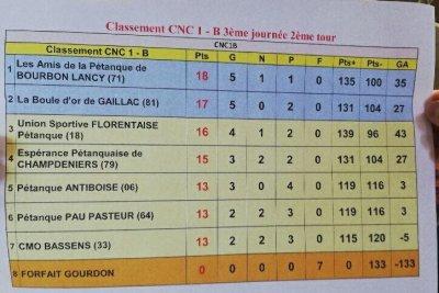 CNC1 A NICE .WEEKEND DU 3_4 NOVEMBRE.