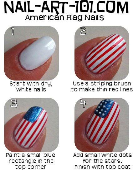 Tuto nail art drapeau américain