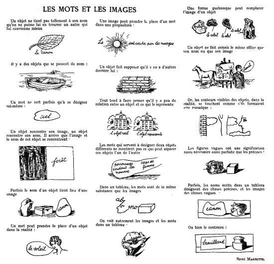 LA CLE DES SONGES (Magritte): atelier d'écriture.
