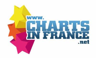 ARTICLE DE CHARTS IN FRANCE SUR SAM NEVES
