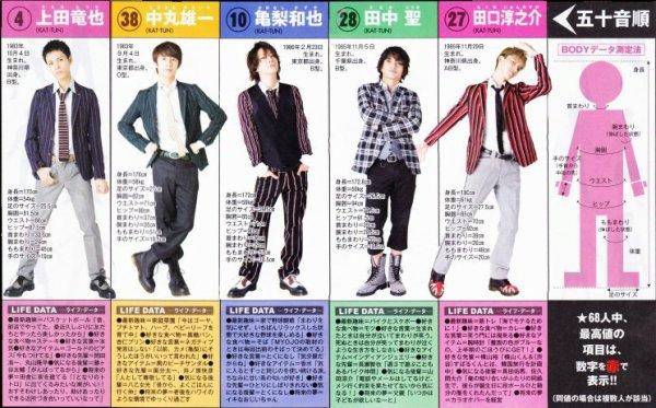 Myojo 11.2012 Data File partie KAT-TUN