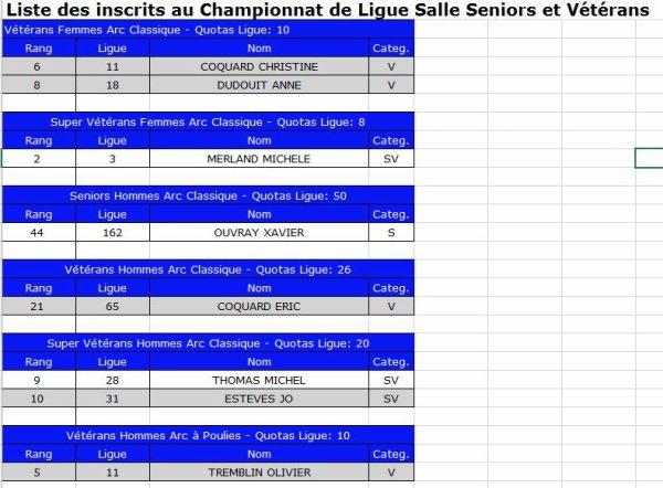 Championnats de ligue SALLE ADULTES les 15 et 16 février 2014 a Evron ( 53)