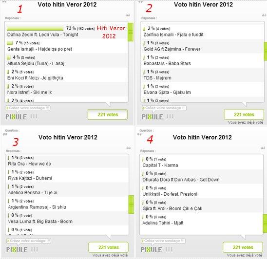 Dafina Zeqiri  & Ledri Vula - Tonight (HITI VEROR 2012) me 162 vota !