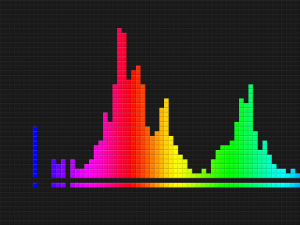 Qu'est se que la pollution sonore et ces conséquence ?