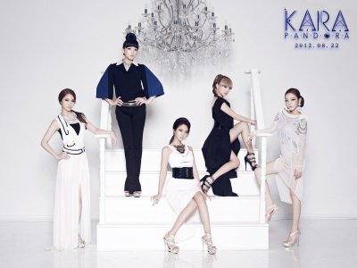 Groupe 4 : KARA