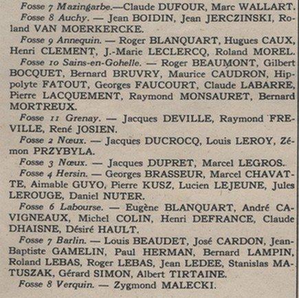 Art 1622 : Liste des reçus au C.A.P. MINEUR en 1953