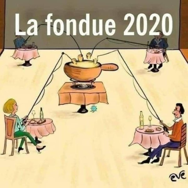 prévisions pour 2021