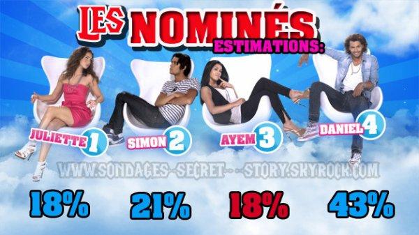 Les Nominés - Estimations