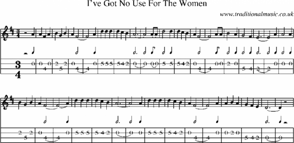 guitare de i've got a woman