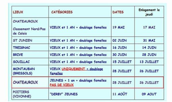 Infos Concours Fédéraux...