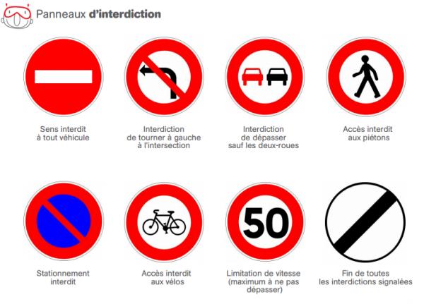 Signalisation Routière _ JEU DES PANNEAUX